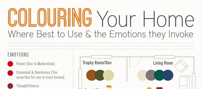 Colouring Your Home