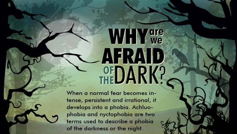 fear of the dark infographic