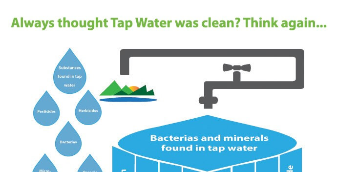 water filters inforgraphic
